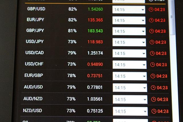 tabule s měnovými páry
